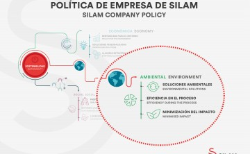 SILAM receives the Circular Economy Award in the Rubber sector